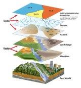 Γεωγραφικά Συστήματα Πληροφοριών – πλεονεκτήματα καιμειονεκτήματα