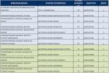 Προσλήψεις: 22 θέσεις για δασολόγους &δασοπόνους