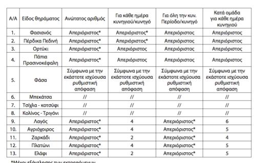 table_2_IEKP