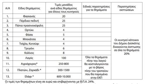 table_IEKP