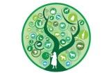 Παγκόσμια Ημέρα Βιοποικιλότητας και δημόσιεςσυμβάσεις