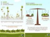 Προστασία των δασών της ΕΕ(γραφήματα)